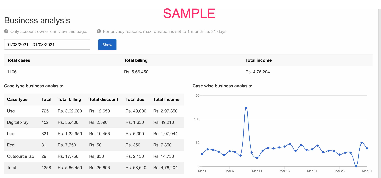 sample-business-analysis